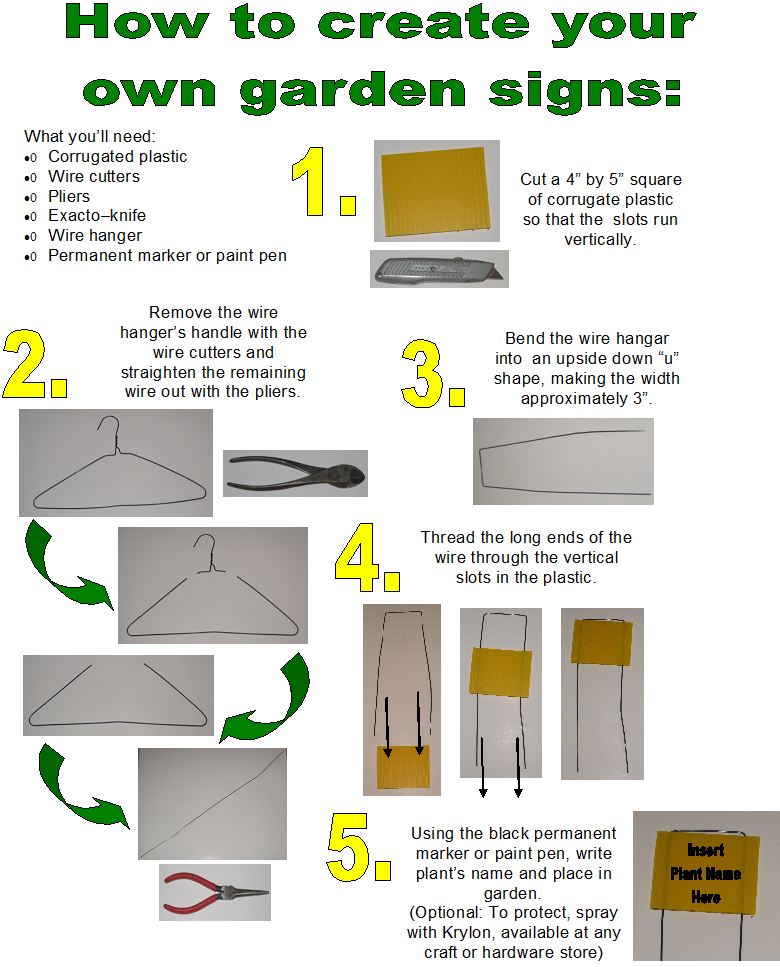 Part 3 build small garden signs goldaward2013 for Design your own small garden